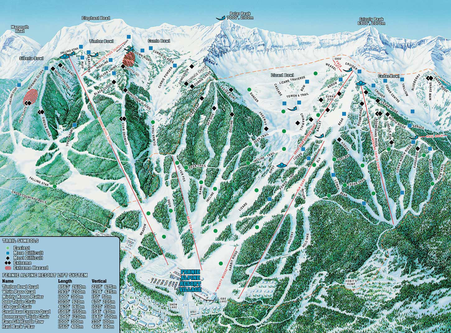 piste map Fernie